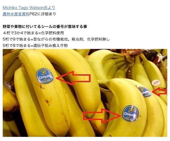 野菜や果物に付いてるシールの番号が意味する事